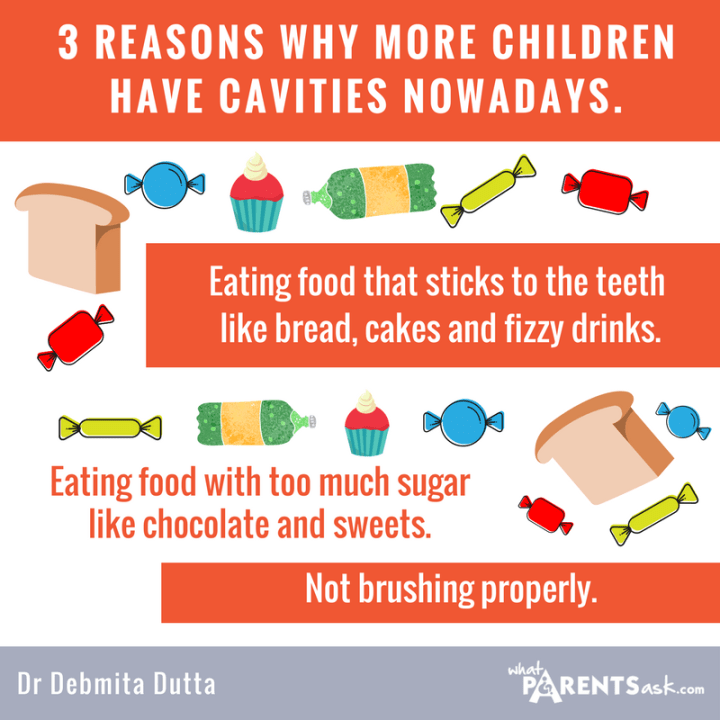 3 reasons why more children have cavities nowadays.