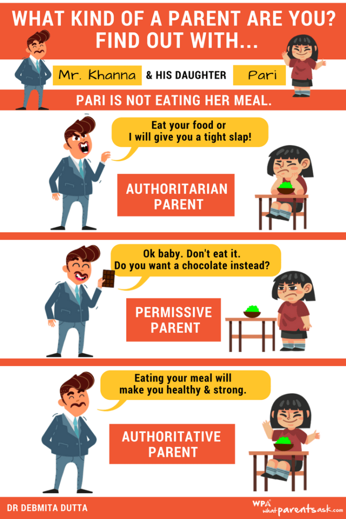 what is your parenting style