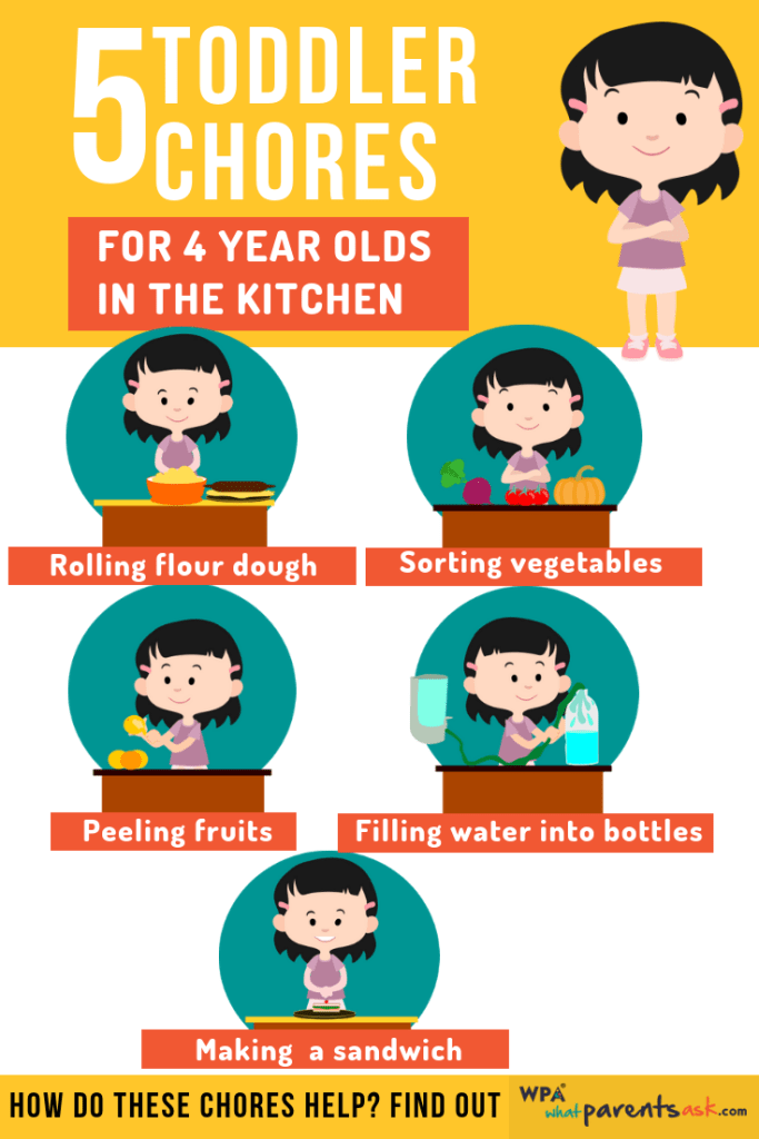 kitchen - toddler chores for your 4 year old toddler