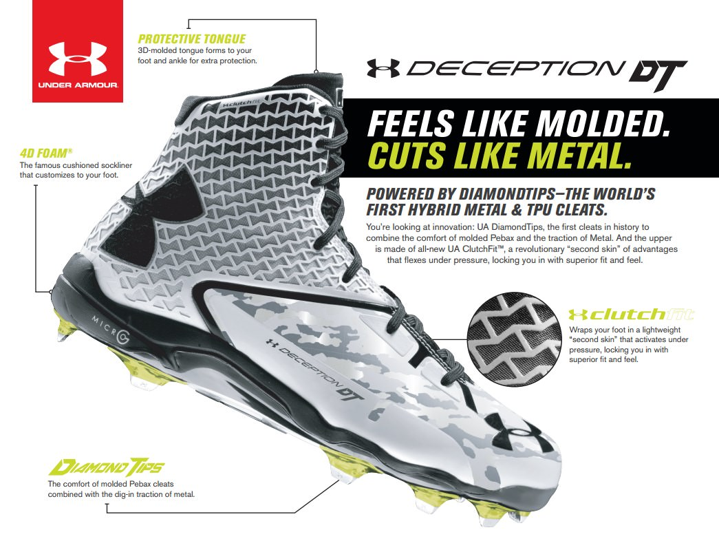 c10806b62 What Pros Wear  Under Armour to Release a Hybrid Baseball Cleat ...