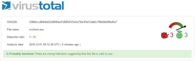 Scan svchost.exe for virus or malware