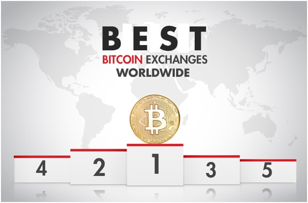 What is the Best Bitcoin Exchanges