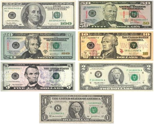 What is The National Currency of United States?