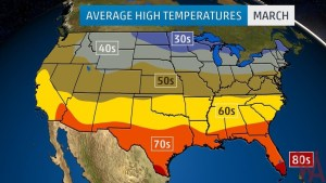 Average High Temperature of the US March