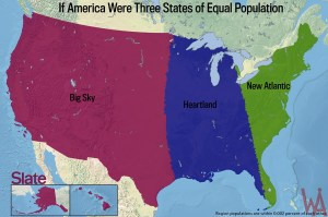 Equal Population  of the United States