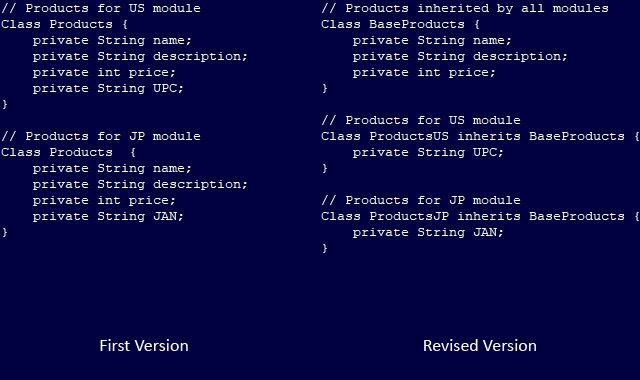 Removing Redundant Code