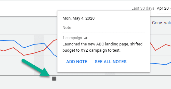 Google Ads Notes Feature