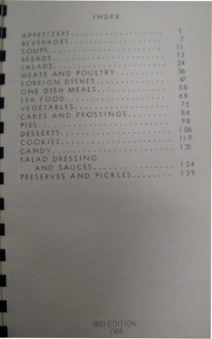 Blacksburg's Best, 1968, table of contents