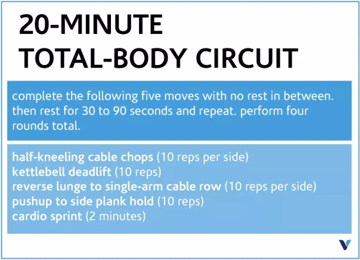 This All Over Workouts Rotates Through Exercises That Work Different Muscle Groups Allowing You To Perform Each Move Back And Keep Your Heart Rate
