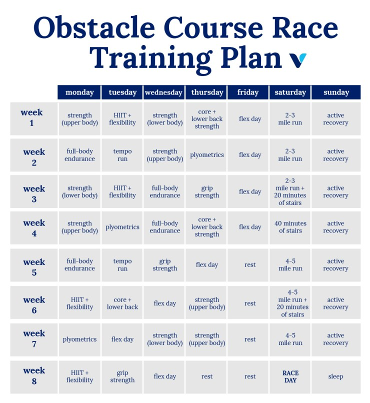 8-Week Obstacle Course Race Training Plan Overview