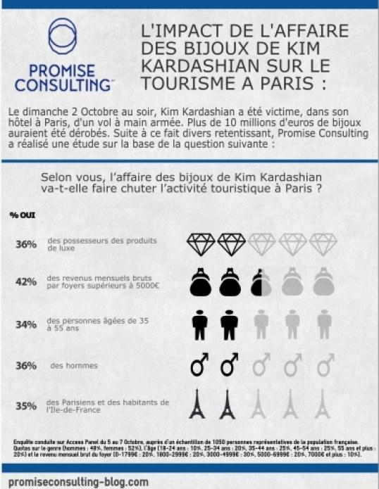 kimkardashian, paris, luxe, bijoux, vol, fashionweek
