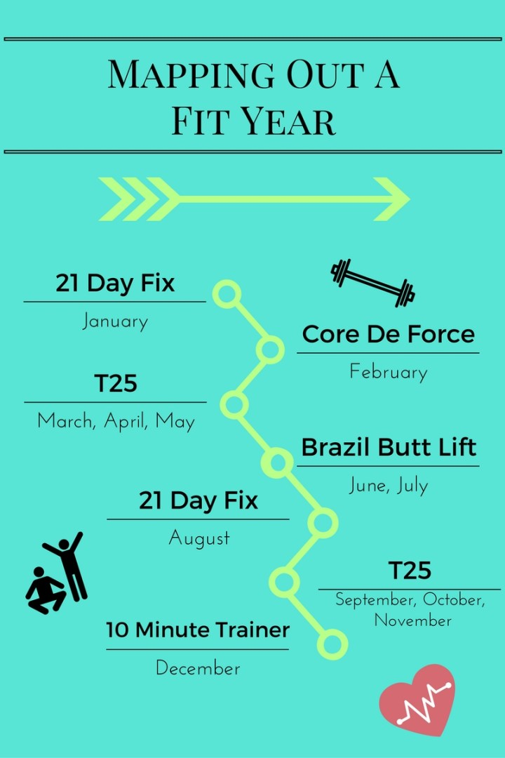 Mapping Out A Fit Year 2017