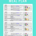 80 Day Obsession Meal Plan & Meal Ideas
