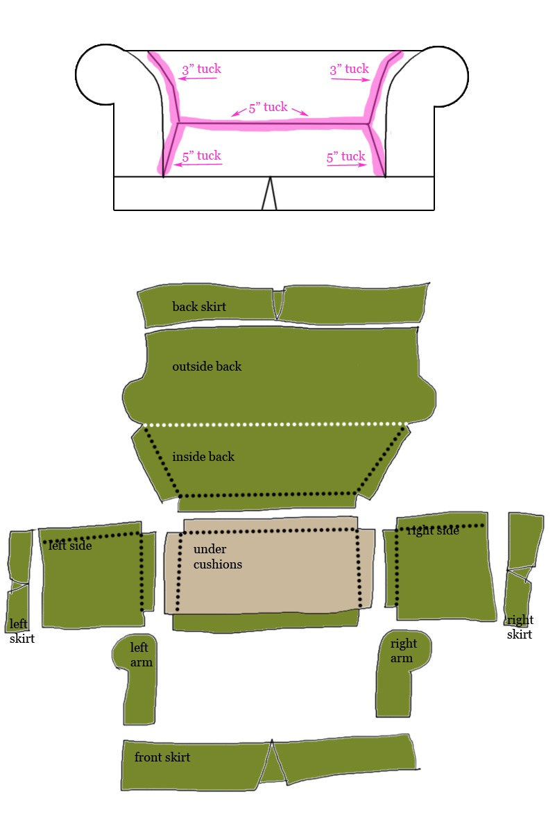Sofa Slipcover Pattern For Sewing