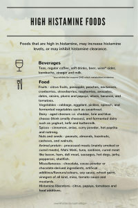 List Of Foods High In Histamine Levels