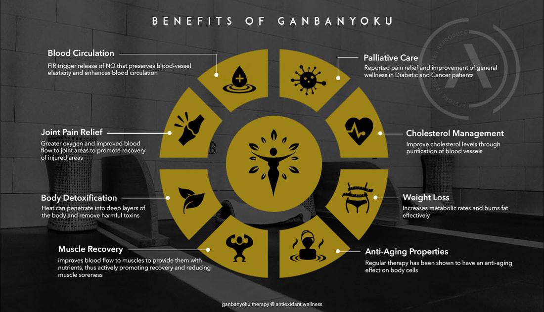 benefits-of-ganbanyoku-therapy_3_orig