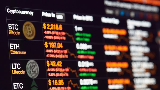 Анализ криптовалют на 30.05.2018