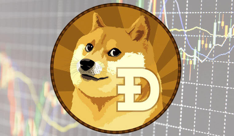 В конце мая в сети Dogecoin резко ослабла активность крупных инвесторов