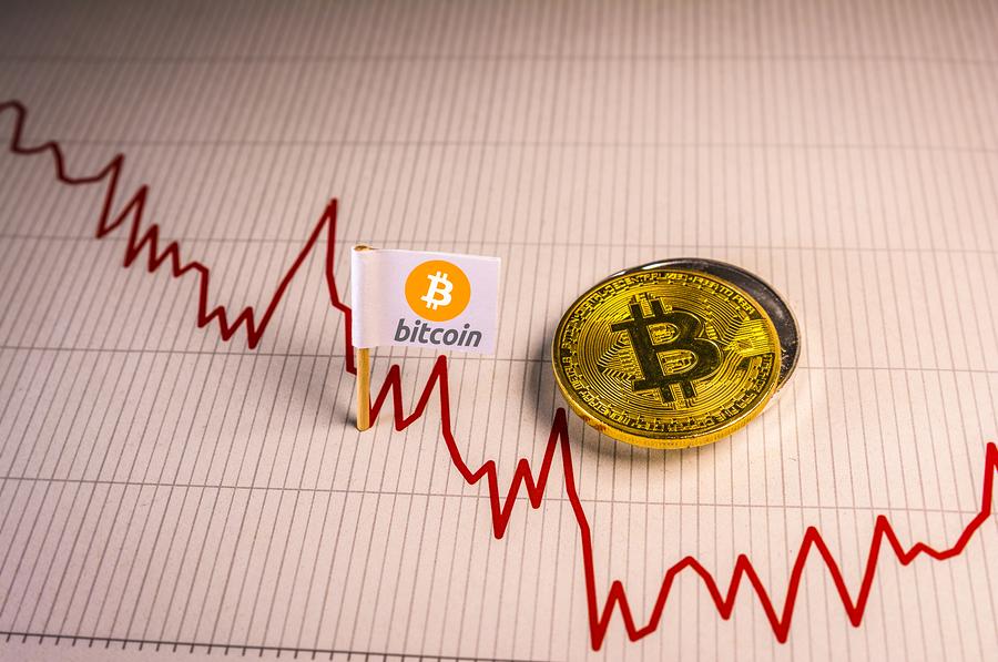Сегодняшнее движение Bitcoin сильно напоминает его траекторию в мае 2018 года
