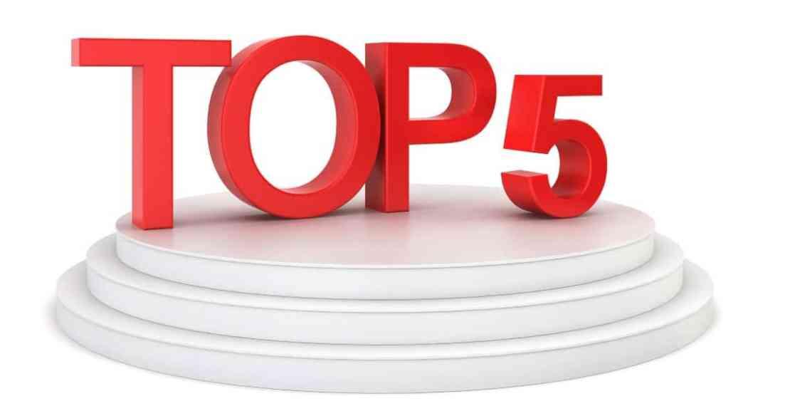 Пять лучших активов, активно обсуждаемых в соцсетях
