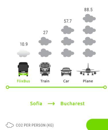 biogaz lichefiat(LBG). cng vs biogaz lichefiat(LBG). pret litru biogaz lichefiat(LBG), flixbus biogaz lichefiat(LBG), autobuze pe gaz, gpl vs biogaz lichefiat(LBG). biogaz lichefiat(LBG) metan ingrasamant, co2 emisii biogaz lichefiat(LBG)