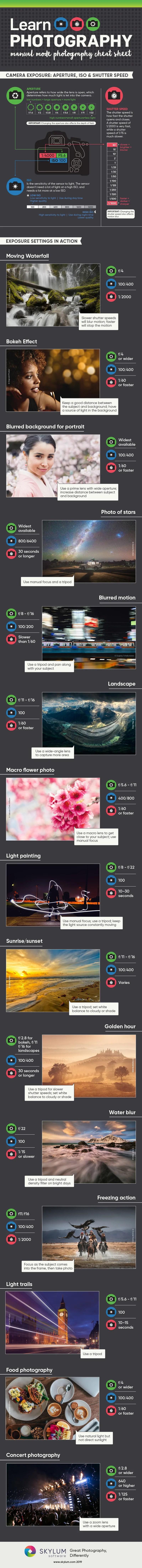 Digital camera buying guide, 5 Best Digital Cameras to buy 1