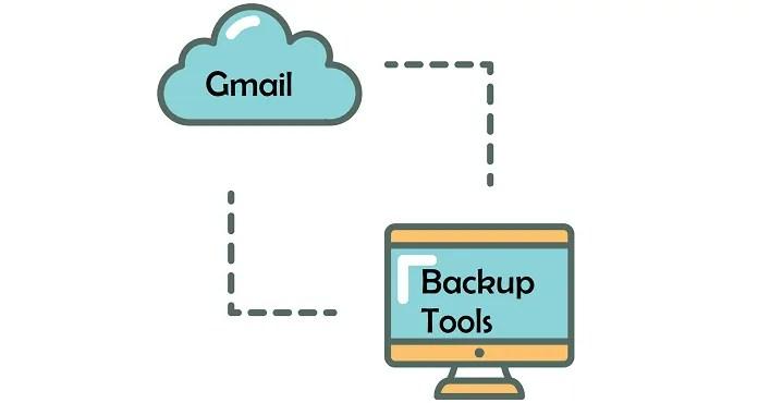 Gmail backup tools