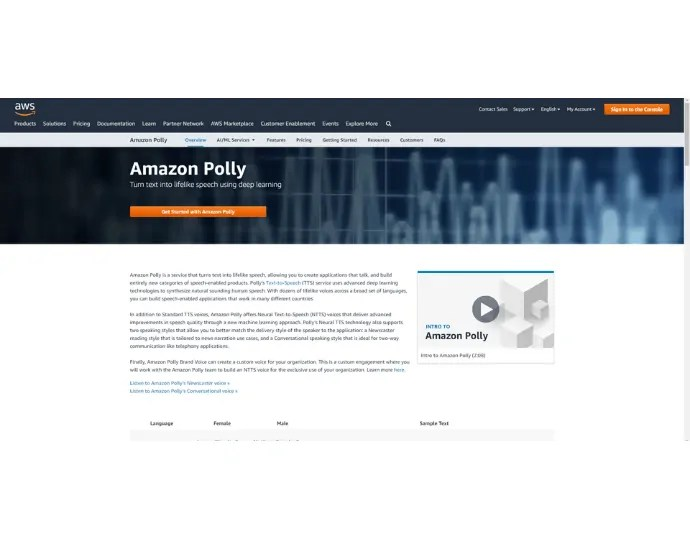 Using Amazon Polly text to speech online software