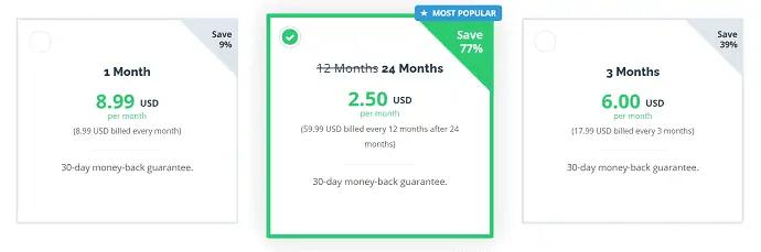 PrivateVPN Pricing