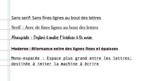 Image of different font types, sans serif, mono, script, modern, mono