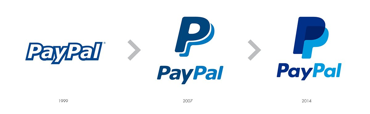 Image of the PayPal logo and how it changed through the years