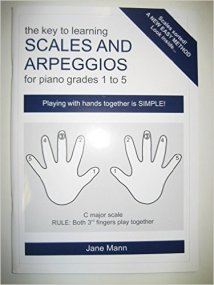 The Key to learning Scales and Arpeggios