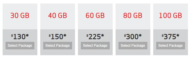 """Verizon's new pricing for their """"More Everything"""" Plan"""