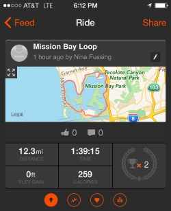 The Mission Bay Loop as recorded on my super-cool Strava App