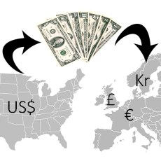 Moving to Europe III – Money, Banking & Credit Cards