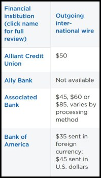 Money mart cash loans photo 2