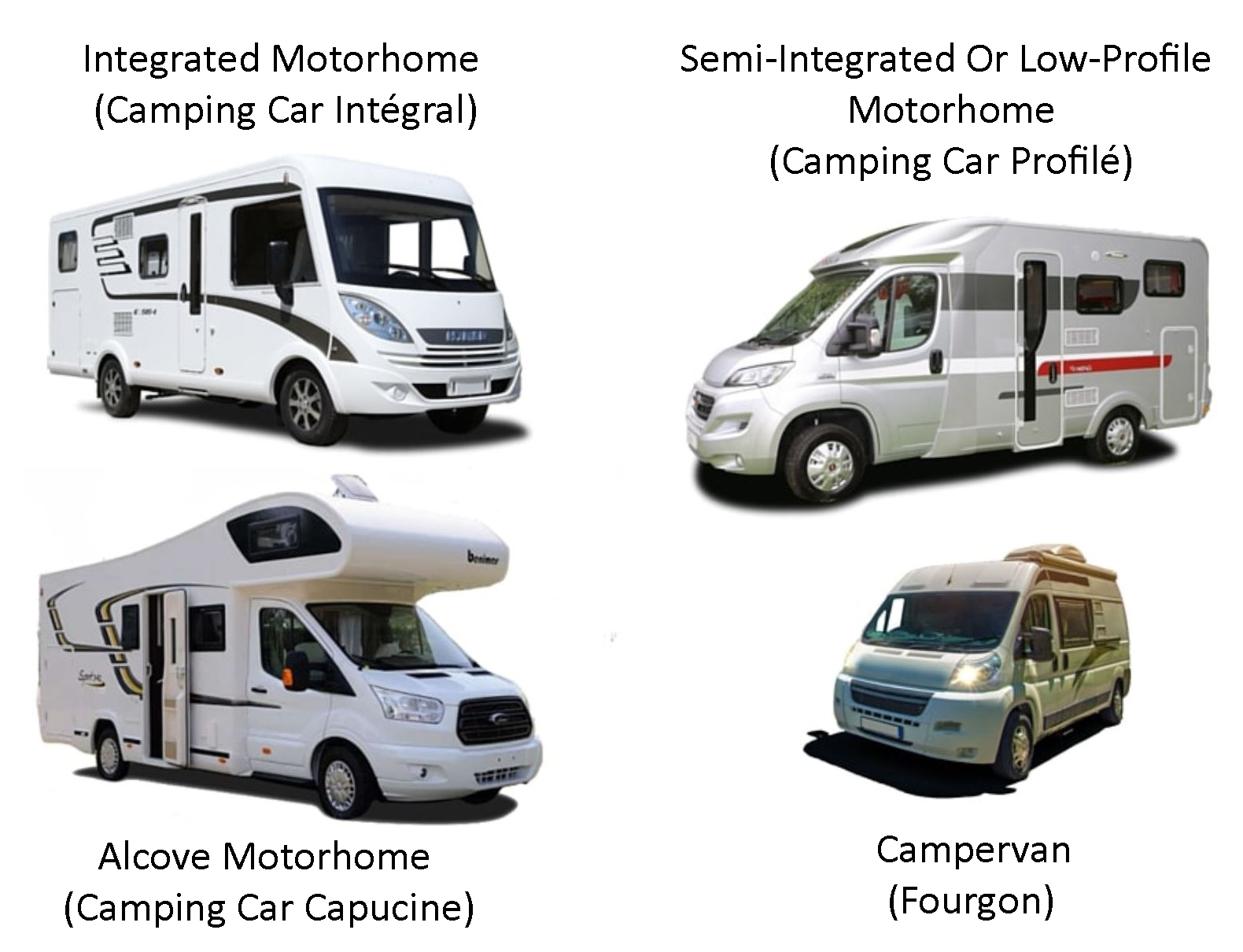 10 Ways European Motorhomes Differ From Us Rvs Wheeling It Rewiring A Plug To Types Of Camping Cars