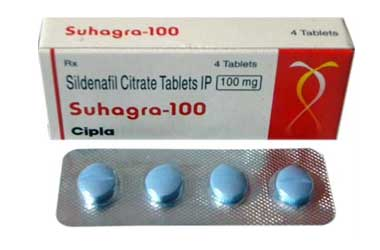 Indispensable guideline of using sildenafil!