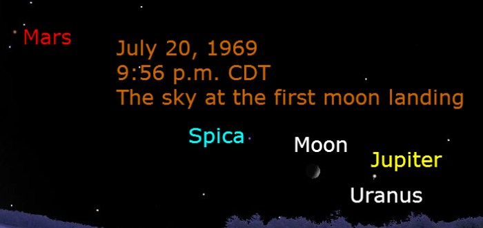 1969, July 20: The sky at the time of first moon landing.