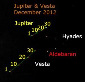 Jupiter-vesta_1212