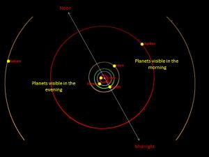 solar_system_0913