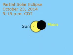solar_eclipse_141023