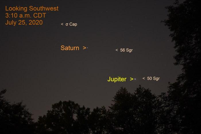 Jupiter and Saturn, July 25, 2020