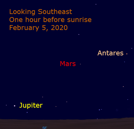 Mars and Jupiter in morning sky
