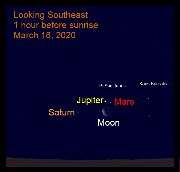 Mars, Jupiter and moon in the morning sky on March 18, 2020