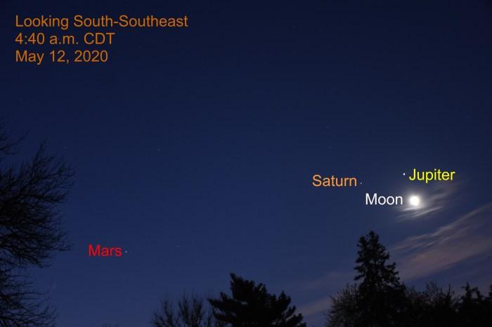 Moon, Jupiter, Saturn, and Mars, May 12, 2020