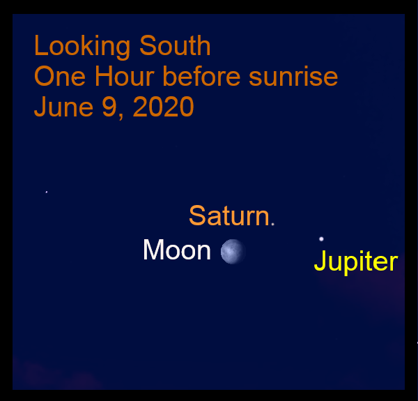 Moon to the lower left of Saturn, June 9, 2020