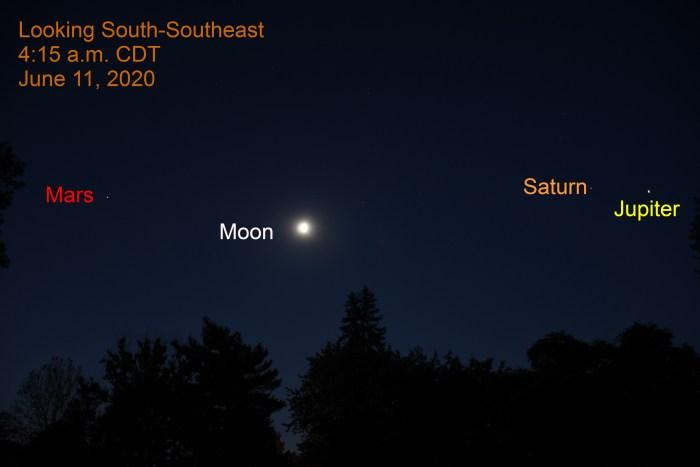 Jupiter, Saturn, Mars and the gibbous moon, June 11, 2020