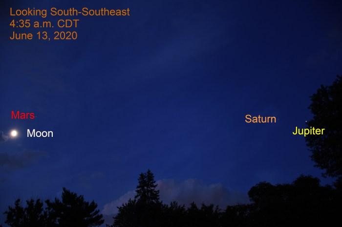 Moon, Mars, Saturn, and Jupiter, June 13, 2020