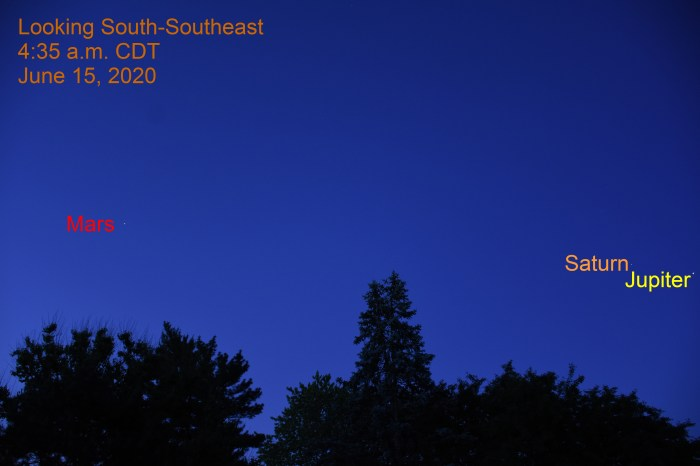 Mars, Jupiter, and Saturn, June 15, 2020
